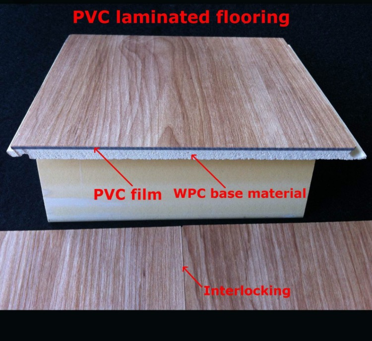 Wpc waterproof wood flooring wood plastic composite for Waterproof flooring